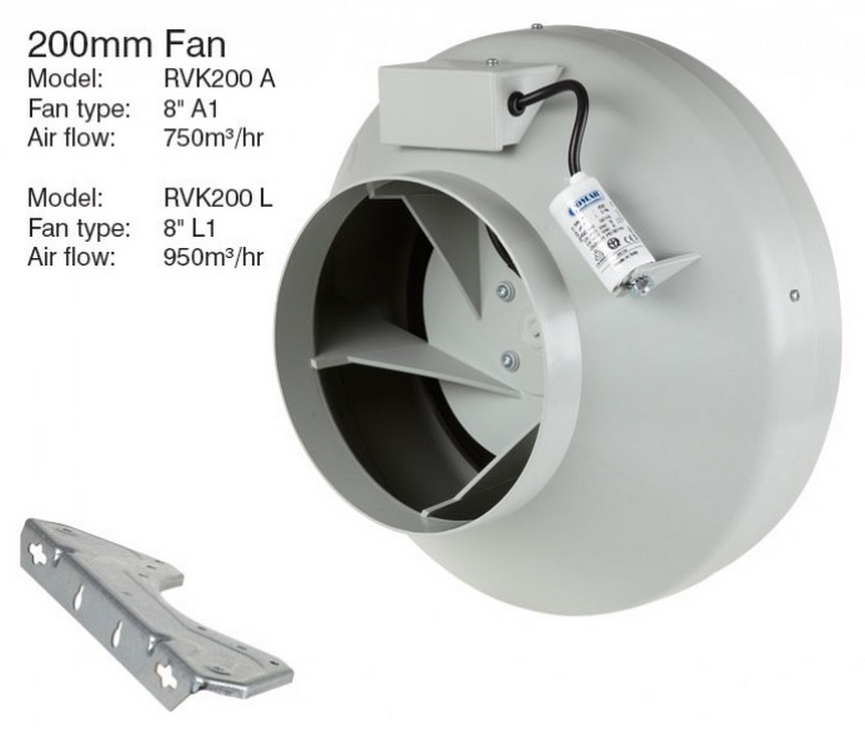 Systemair Rvk Sileo 200e2 A1 8 Quot 200mm In Line Duct Fan